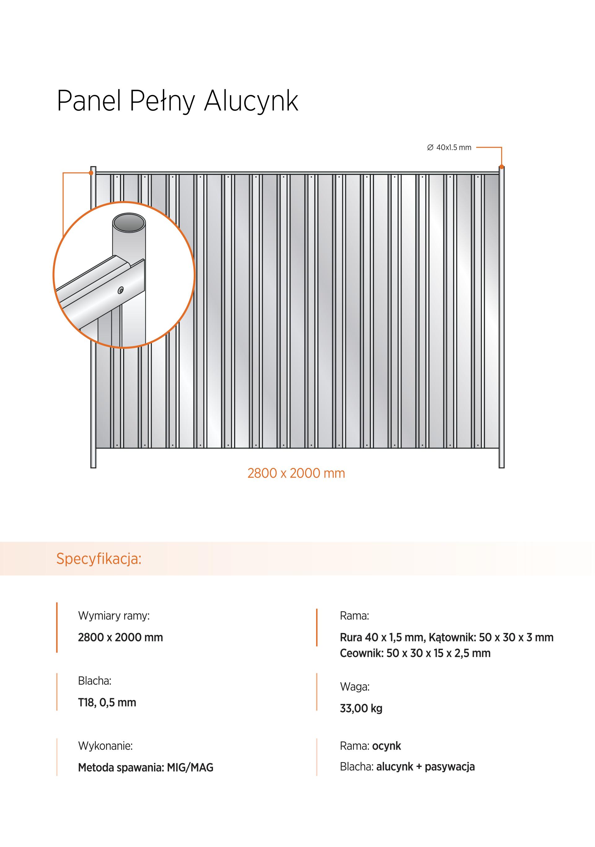 ogrodzenie tymczasowe pelne - Wynajem ogrodzeń tymczasowych
